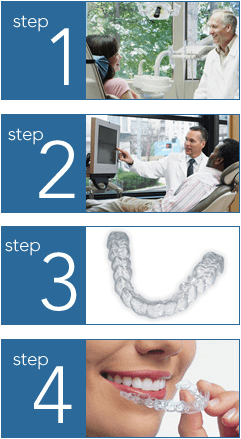 invisalign charlotte nc brookdale dental care